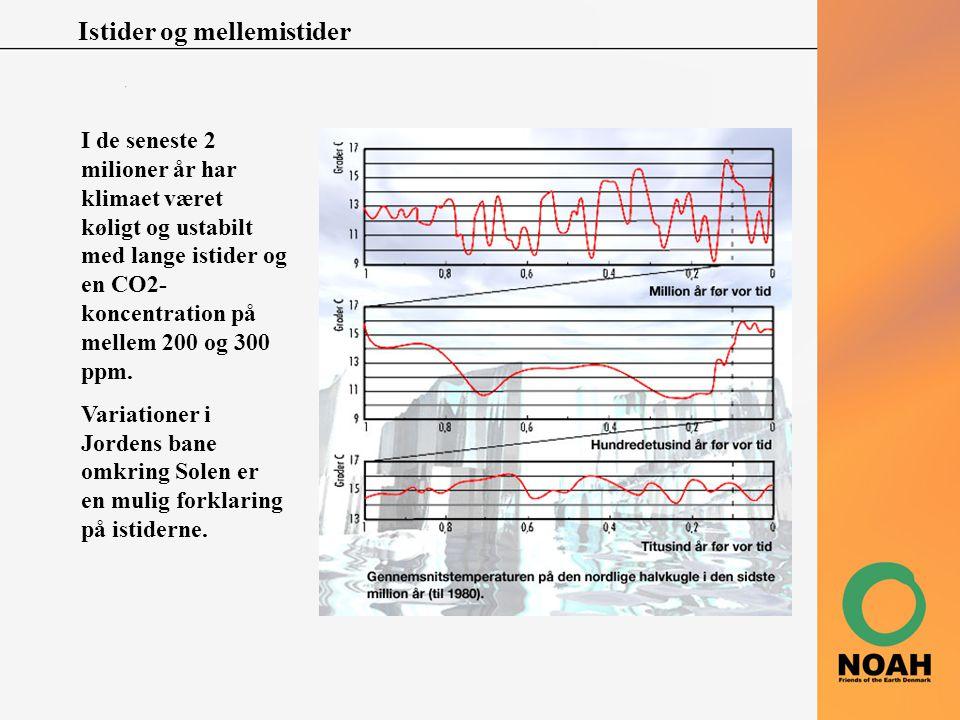 Istider og mellemistider I de seneste 2 milioner år har klimaet været køligt og ustabilt med lange istider og en CO2- koncentration på mellem 200 og 3