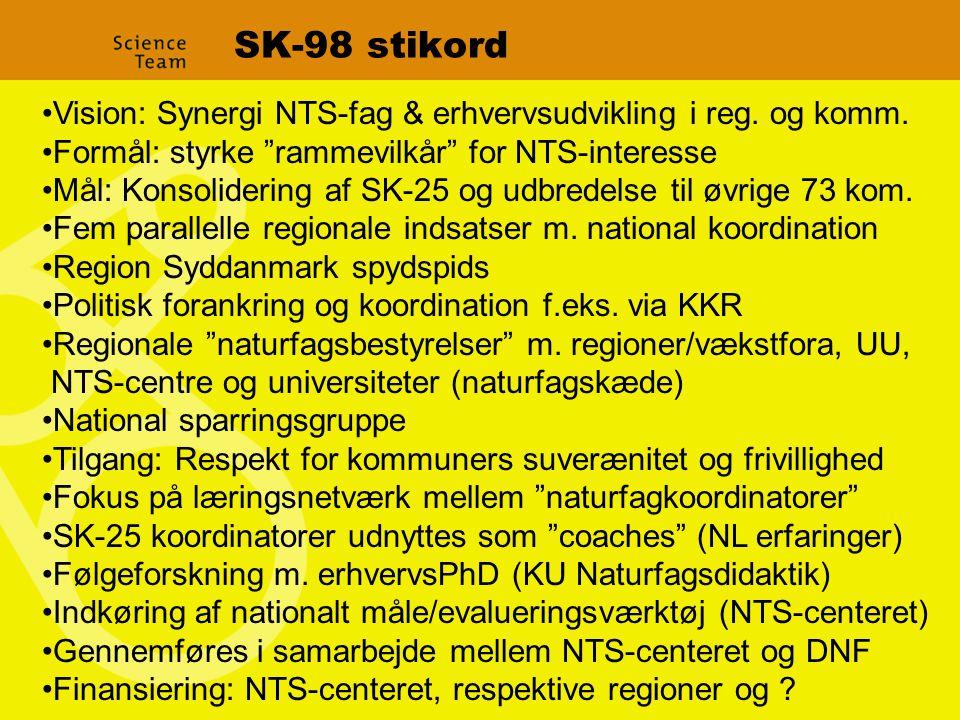 SK-98 stikord Vision: Synergi NTS-fag & erhvervsudvikling i reg.