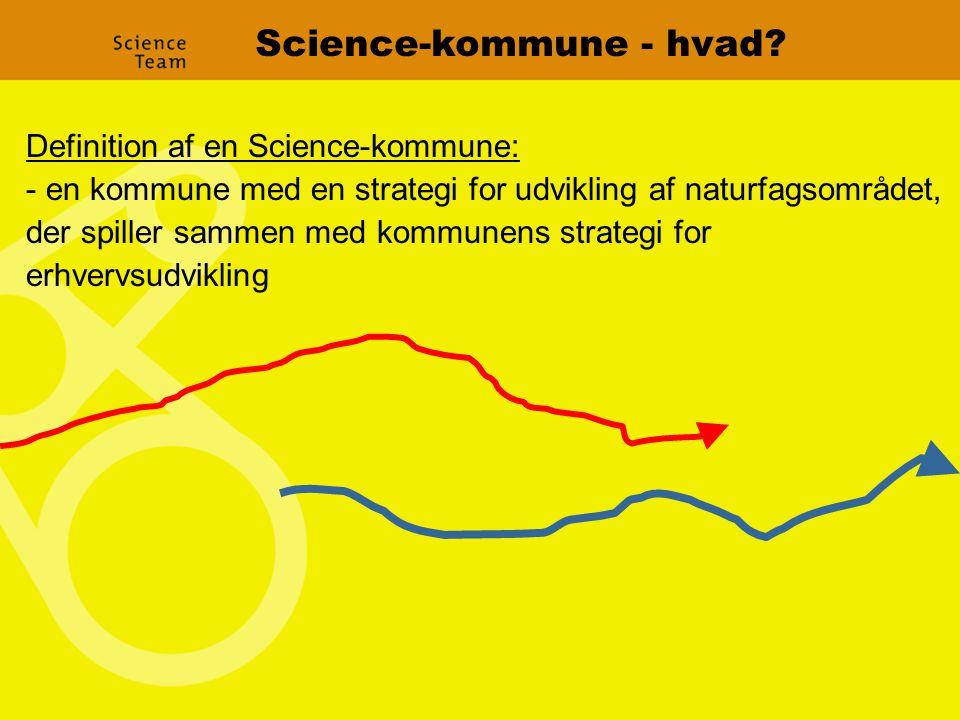 Science-kommune - hvad.