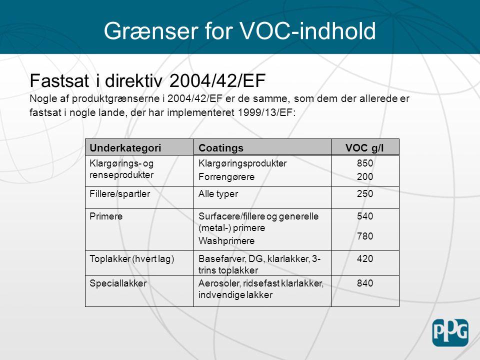 Grænser for VOC-indhold Fastsat i direktiv 2004/42/EF Nogle af produktgrænserne i 2004/42/EF er de samme, som dem der allerede er fastsat i nogle lande, der har implementeret 1999/13/EF: Surfacere/fillere og generelle (metal-) primere Washprimere 840Aerosoler, ridsefast klarlakker, indvendige lakker Speciallakker 420Basefarver, DG, klarlakker, 3- trins toplakker Toplakker (hvert lag) 540 780 Primere 250Alle typerFillere/spartler 850 200 Klargøringsprodukter Forrengørere Klargørings- og renseprodukter VOC g/lCoatingsUnderkategori
