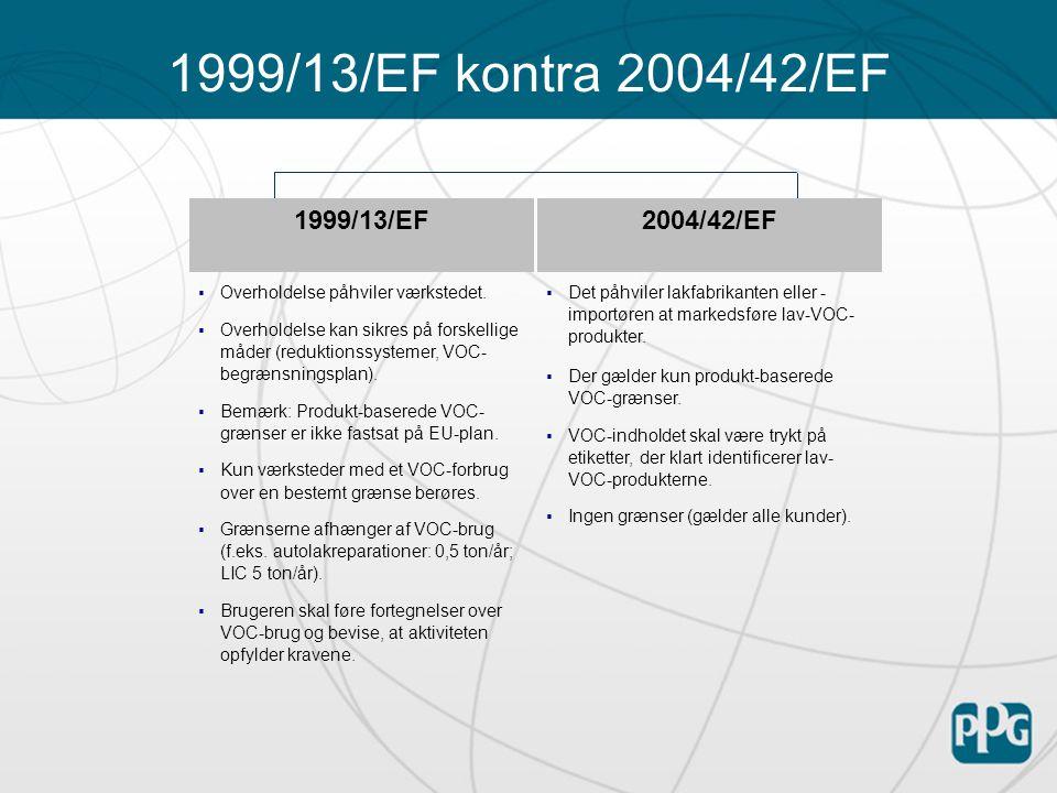 1999/13/EF kontra 2004/42/EF 1999/13/EF2004/42/EF  Overholdelse påhviler værkstedet.
