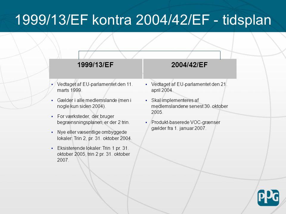 1999/13/EF kontra 2004/42/EF - tidsplan 1999/13/EF2004/42/EF  Vedtaget af EU-parlamentet den 11.