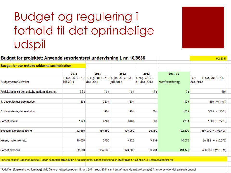 Budget og regulering i forhold til det oprindelige udspil
