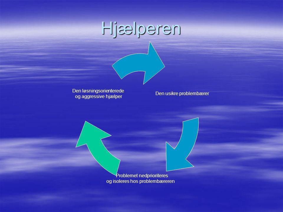 Hjælperen Den usikre problembærer Problemet nedprioriteres og isoleres hos problembæreren Den løsningsorienterede og aggressive hjælper