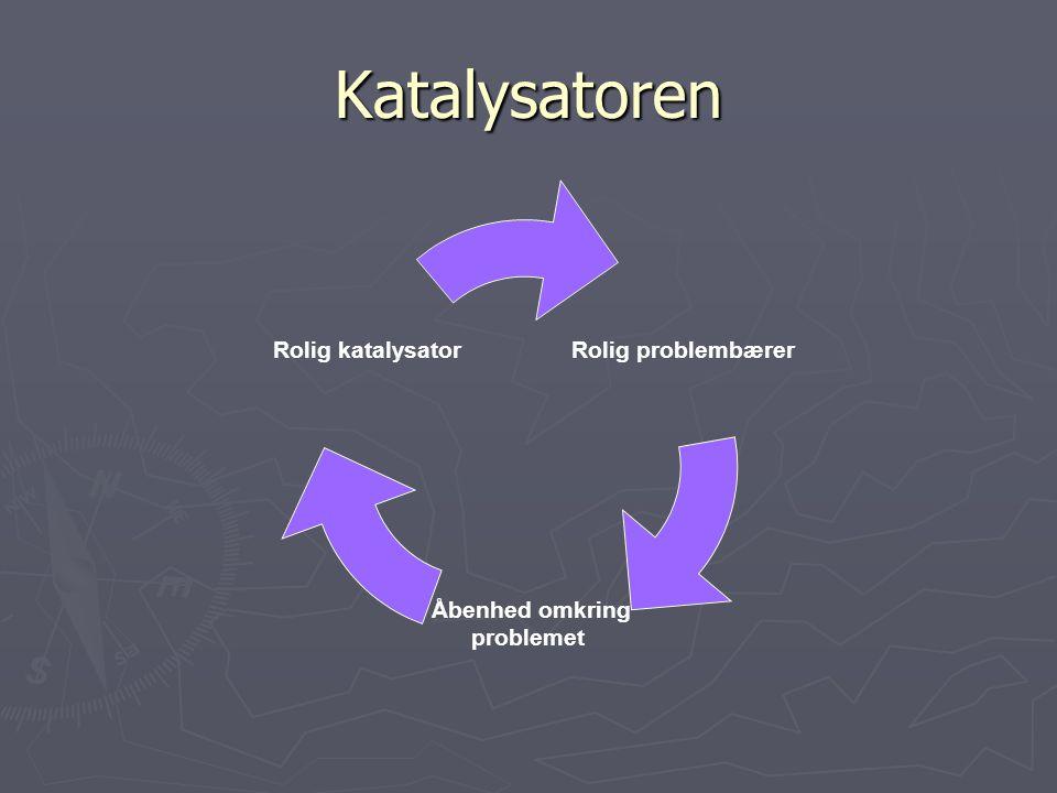 Katalysatoren Rolig problembære r Åbenhed omkring problemet Rolig katalysator