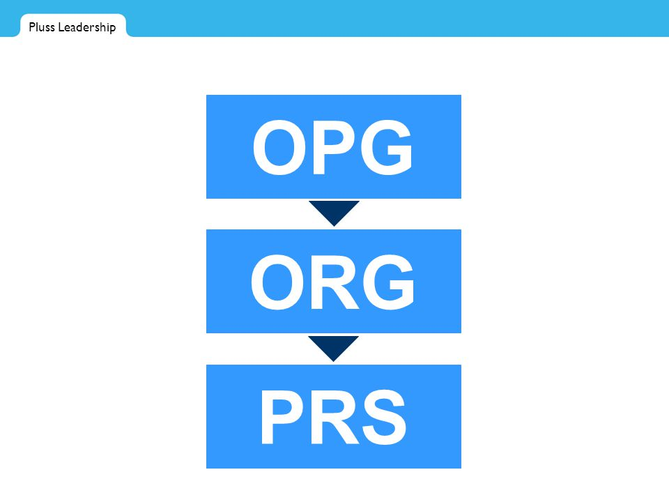 OPG ORG PRS