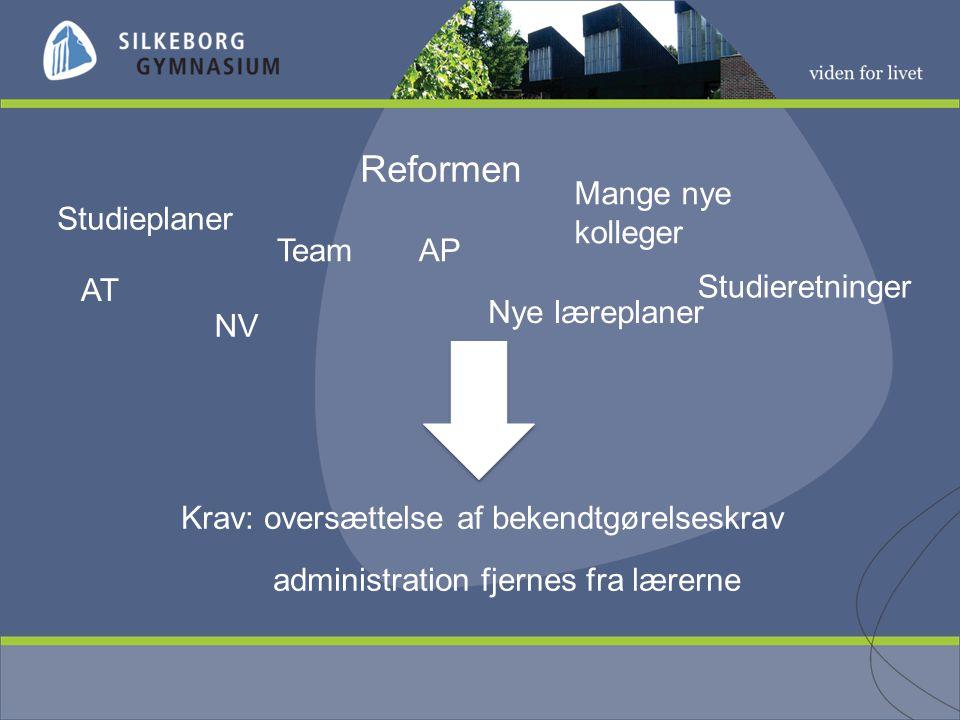 Reformen AT Nye læreplaner Team NV AP Mange nye kolleger Studieretninger Studieplaner Krav: oversættelse af bekendtgørelseskrav administration fjernes fra lærerne