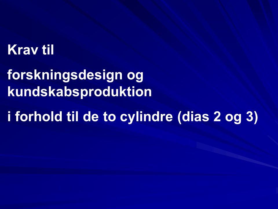 Krav til forskningsdesign og kundskabsproduktion i forhold til de to cylindre (dias 2 og 3)