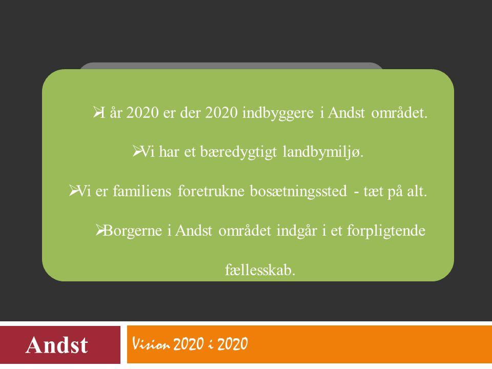 Vision 2020 i 2020 Andst  I år 2020 er der 2020 indbyggere i Andst området.