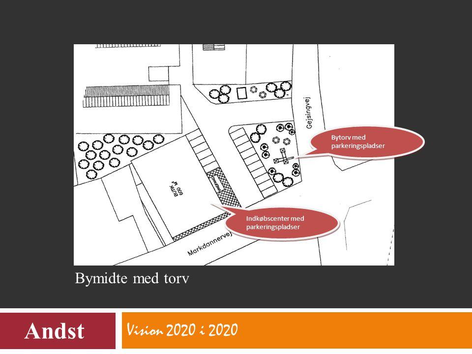 Vision 2020 i 2020 Andst Indkøbscenter med parkeringspladser Bytorv med parkeringspladser Bymidte med torv