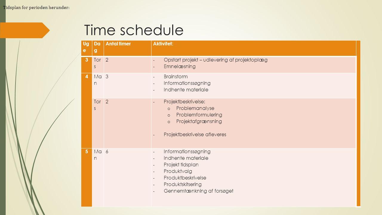Time schedule Ug e Da g Antal timerAktivitet: 3 Tor s 2 - Opstart projekt – udlevering af projektoplæg - Emnelæsning 4 Ma n 3 - Brainstorm - Informationssøgning - Indhente materiale Tor s 2 - Projektbeskrivelse: o Problemanalyse o Problemformulering o Projektafgrænsning - Projektbeskrivelse afleveres 5 Ma n 6 - Informationssøgning - Indhente materiale - Projekt tidsplan - Produktvalg - Produktbeskrivelse - Produktskitsering - Gennemtænkning af forsøget Tidsplan for perioden herunder: