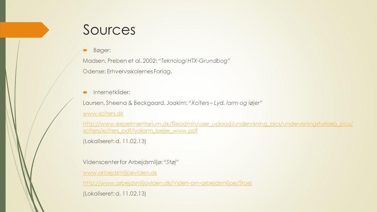 Sources  Bøger: Madsen, Preben et al.