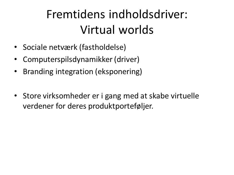 Fremtidens indholdsdriver: Virtual worlds Sociale netværk (fastholdelse) Computerspilsdynamikker (driver) Branding integration (eksponering) Store virksomheder er i gang med at skabe virtuelle verdener for deres produktporteføljer.