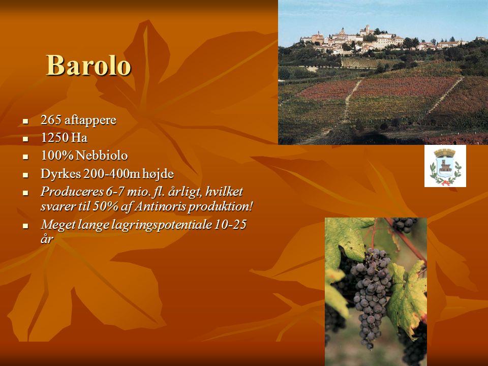 Barolo 265 aftappere 265 aftappere 1250 Ha 1250 Ha 100% Nebbiolo 100% Nebbiolo Dyrkes 200-400m højde Dyrkes 200-400m højde Produceres 6-7 mio.