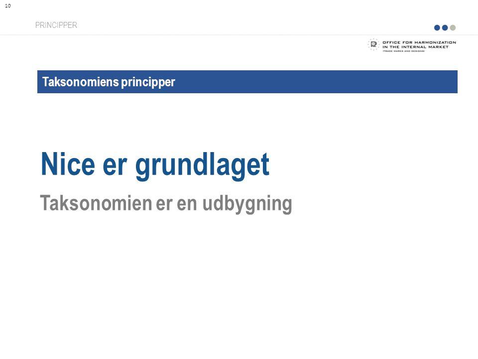 Taksonomiens principper Nice er grundlaget PRINCIPPER 10 Taksonomien er en udbygning