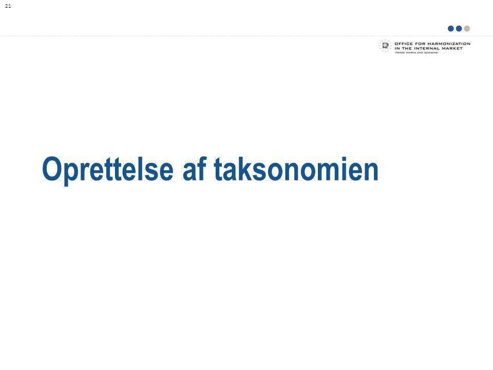 Oprettelse af taksonomien 21