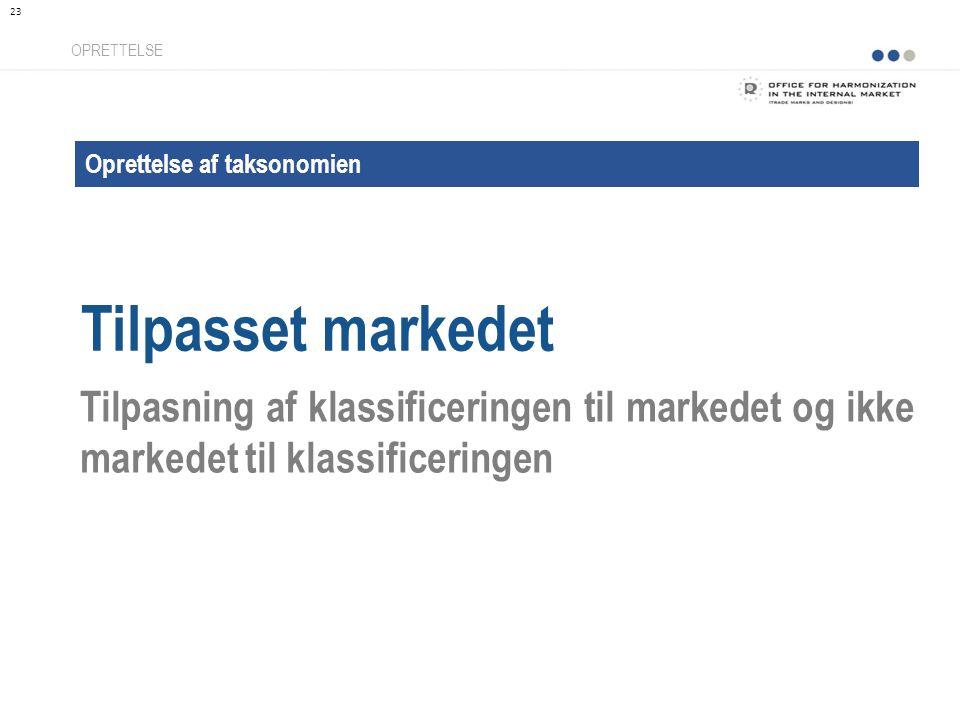 Oprettelse af taksonomien Tilpasset markedet OPRETTELSE Tilpasning af klassificeringen til markedet og ikke markedet til klassificeringen 23