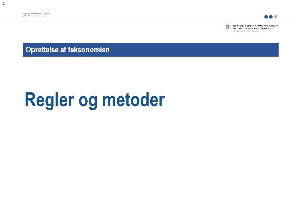 Oprettelse af taksonomien Regler og metoder OPRETTELSE 24