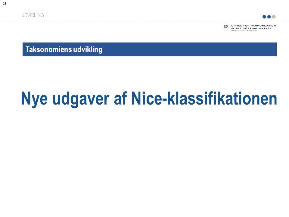 Taksonomiens udvikling Nye udgaver af Nice-klassifikationen UDVIKLING 29
