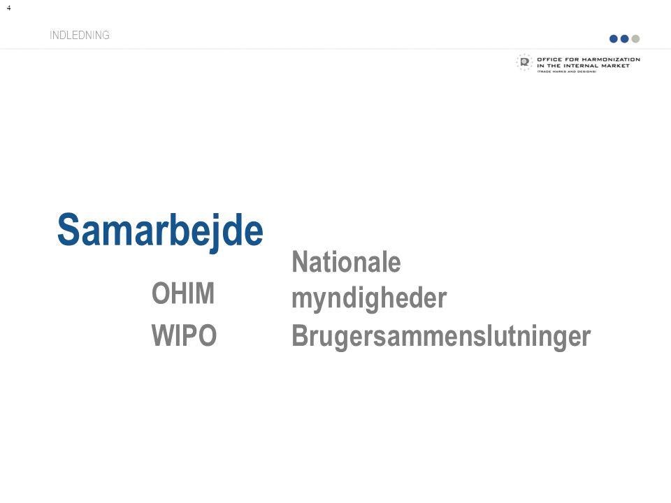 Samarbejde INDLEDNING OHIM Nationale myndigheder WIPOBrugersammenslutninger 4