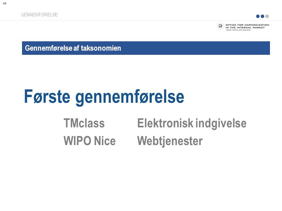 Gennemførelse af taksonomien Første gennemførelse GENNEMFØRELSE TMclassElektronisk indgivelse WIPO NiceWebtjenester 46