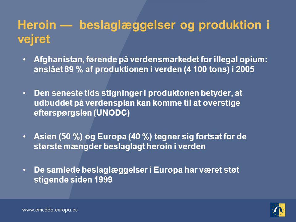 Heroin — beslaglæggelser og produktion i vejret Afghanistan, førende på verdensmarkedet for illegal opium: anslået 89 % af produktionen i verden (4 100 tons) i 2005 Den seneste tids stigninger i produktonen betyder, at udbuddet på verdensplan kan komme til at overstige efterspørgslen (UNODC) Asien (50 %) og Europa (40 %) tegner sig fortsat for de største mængder beslaglagt heroin i verden De samlede beslaglæggelser i Europa har været støt stigende siden 1999