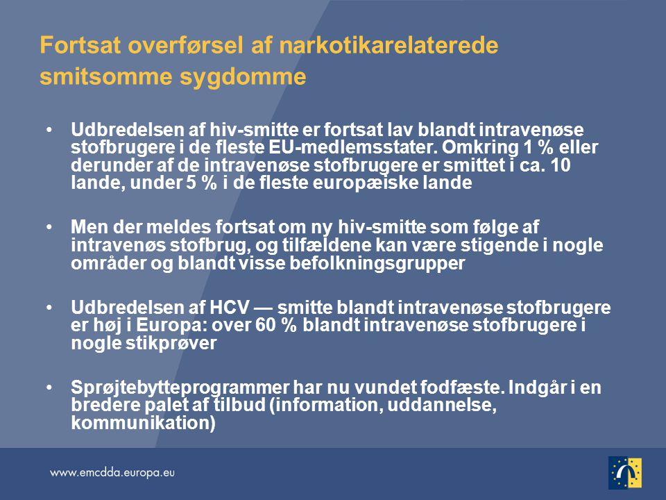 Fortsat overførsel af narkotikarelaterede smitsomme sygdomme Udbredelsen af hiv-smitte er fortsat lav blandt intravenøse stofbrugere i de fleste EU-medlemsstater.