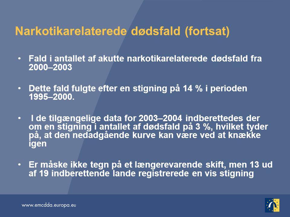 Narkotikarelaterede dødsfald (fortsat) Fald i antallet af akutte narkotikarelaterede dødsfald fra 2000–2003 Dette fald fulgte efter en stigning på 14 % i perioden 1995–2000.