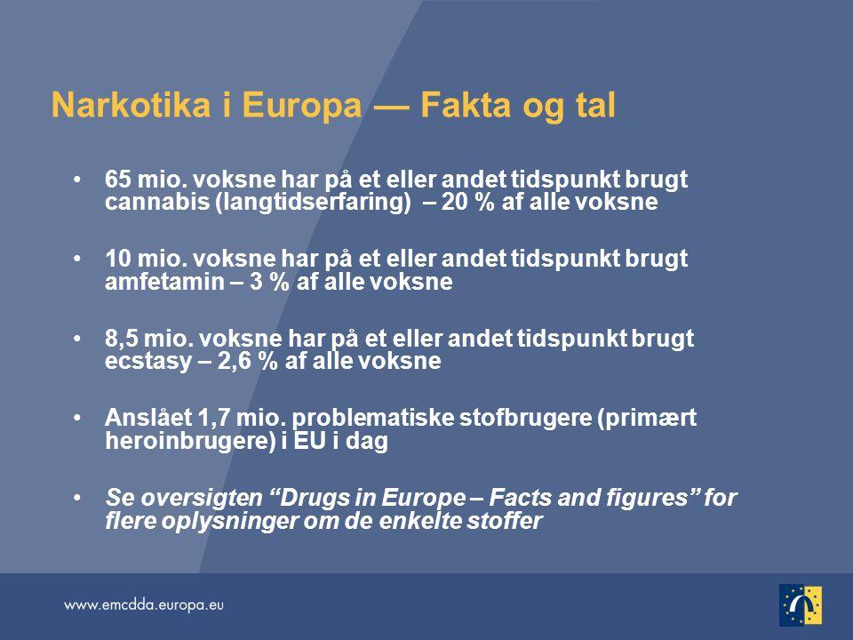 Narkotika i Europa — Fakta og tal 65 mio.