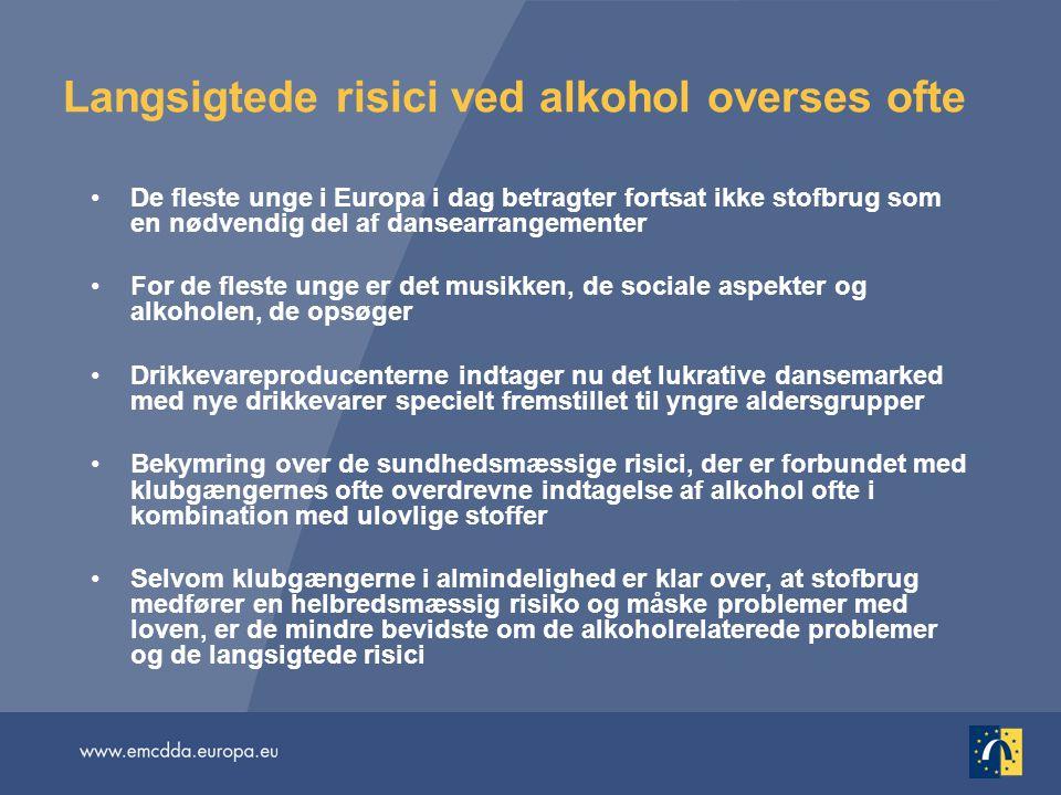 Langsigtede risici ved alkohol overses ofte De fleste unge i Europa i dag betragter fortsat ikke stofbrug som en nødvendig del af dansearrangementer For de fleste unge er det musikken, de sociale aspekter og alkoholen, de opsøger Drikkevareproducenterne indtager nu det lukrative dansemarked med nye drikkevarer specielt fremstillet til yngre aldersgrupper Bekymring over de sundhedsmæssige risici, der er forbundet med klubgængernes ofte overdrevne indtagelse af alkohol ofte i kombination med ulovlige stoffer Selvom klubgængerne i almindelighed er klar over, at stofbrug medfører en helbredsmæssig risiko og måske problemer med loven, er de mindre bevidste om de alkoholrelaterede problemer og de langsigtede risici