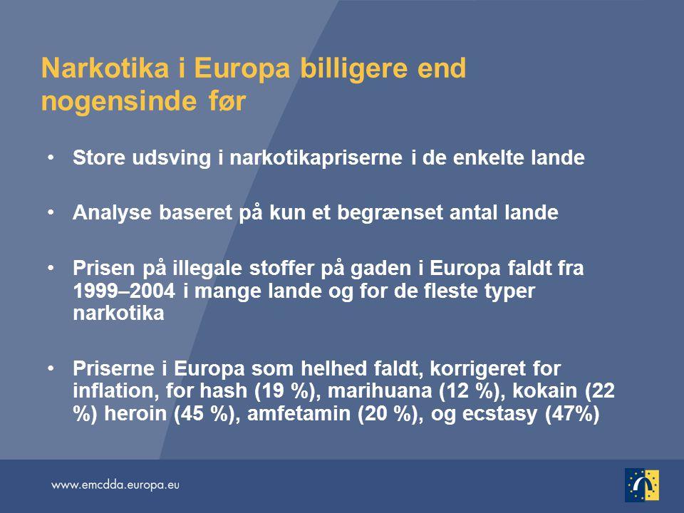 Narkotika i Europa billigere end nogensinde før Store udsving i narkotikapriserne i de enkelte lande Analyse baseret på kun et begrænset antal lande Prisen på illegale stoffer på gaden i Europa faldt fra 1999–2004 i mange lande og for de fleste typer narkotika Priserne i Europa som helhed faldt, korrigeret for inflation, for hash (19 %), marihuana (12 %), kokain (22 %) heroin (45 %), amfetamin (20 %), og ecstasy (47%)