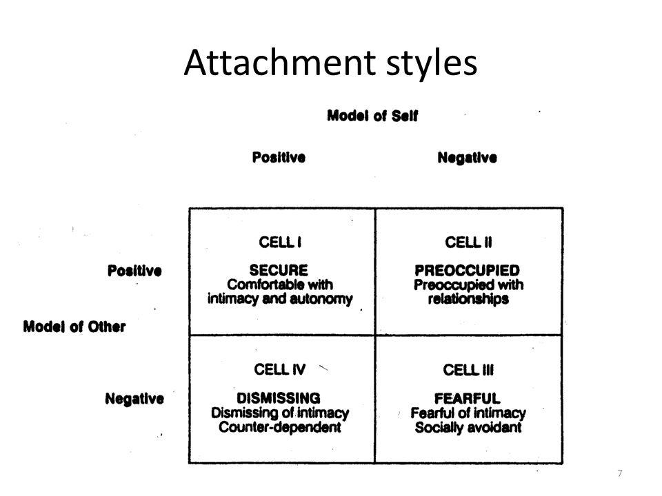 Attachment styles 7