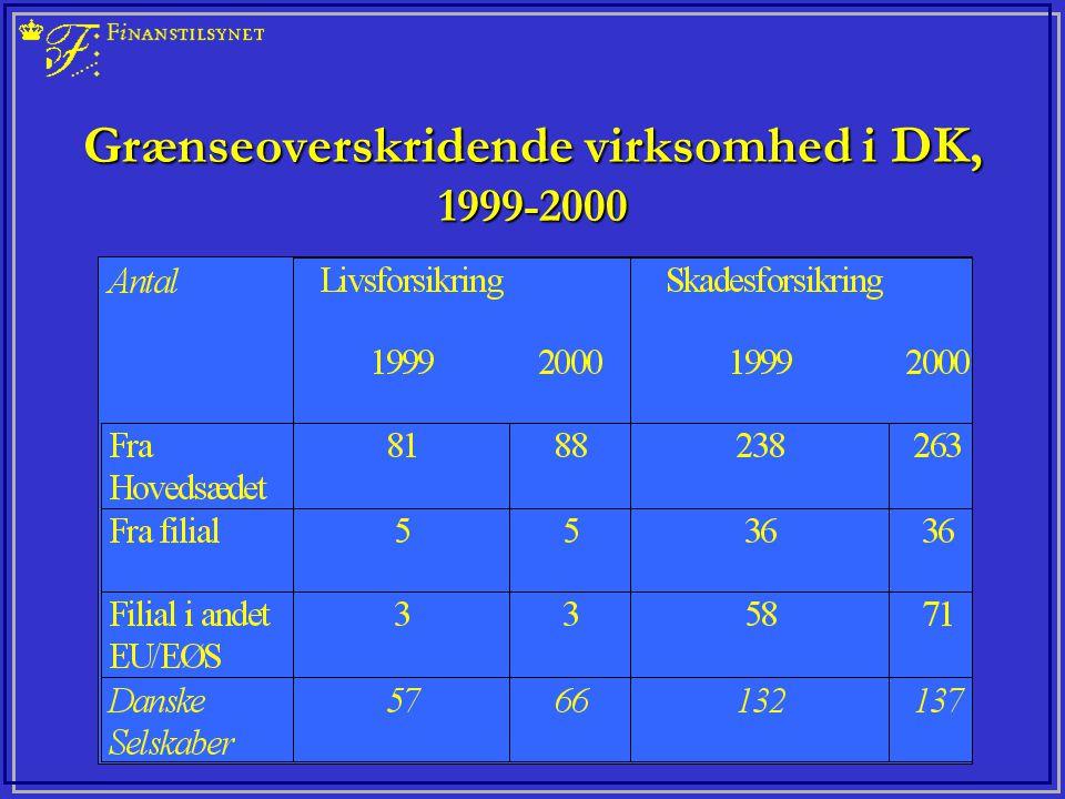 Grænseoverskridende virksomhed i DK, 1999-2000