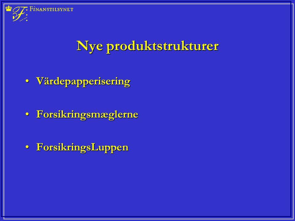 Nye produktstrukturer VärdepapperiseringVärdepapperisering ForsikringsmæglerneForsikringsmæglerne ForsikringsLuppenForsikringsLuppen