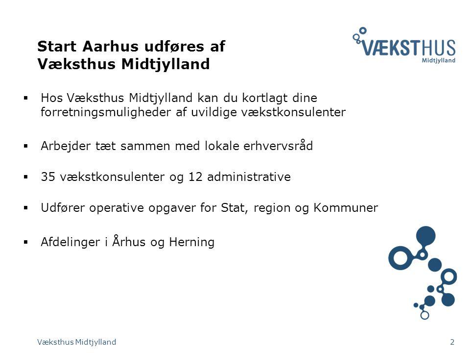 Start Aarhus udføres af Væksthus Midtjylland  Hos Væksthus Midtjylland kan du kortlagt dine forretningsmuligheder af uvildige vækstkonsulenter  Arbejder tæt sammen med lokale erhvervsråd  35 vækstkonsulenter og 12 administrative  Udfører operative opgaver for Stat, region og Kommuner  Afdelinger i Århus og Herning Væksthus Midtjylland2
