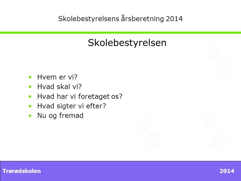 Skolebestyrelsens årsberetning 2014 Skolebestyrelsen Hvem er vi.