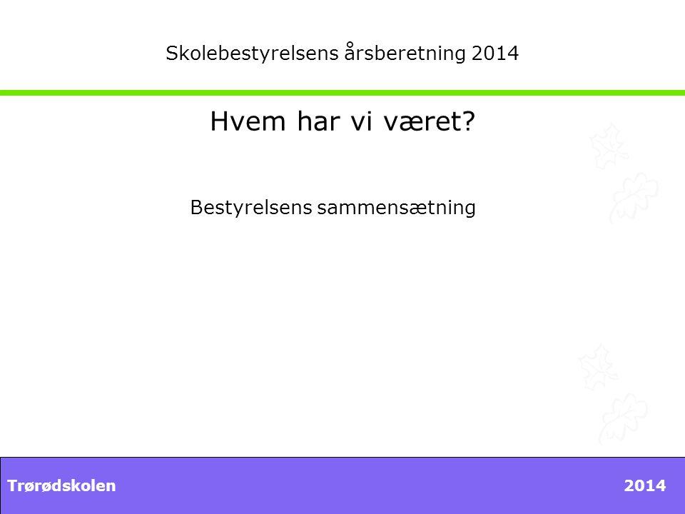 Skolebestyrelsens årsberetning 2014 Hvem har vi været.