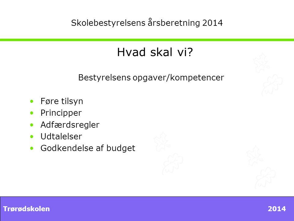 Skolebestyrelsens årsberetning 2014 Hvad skal vi.
