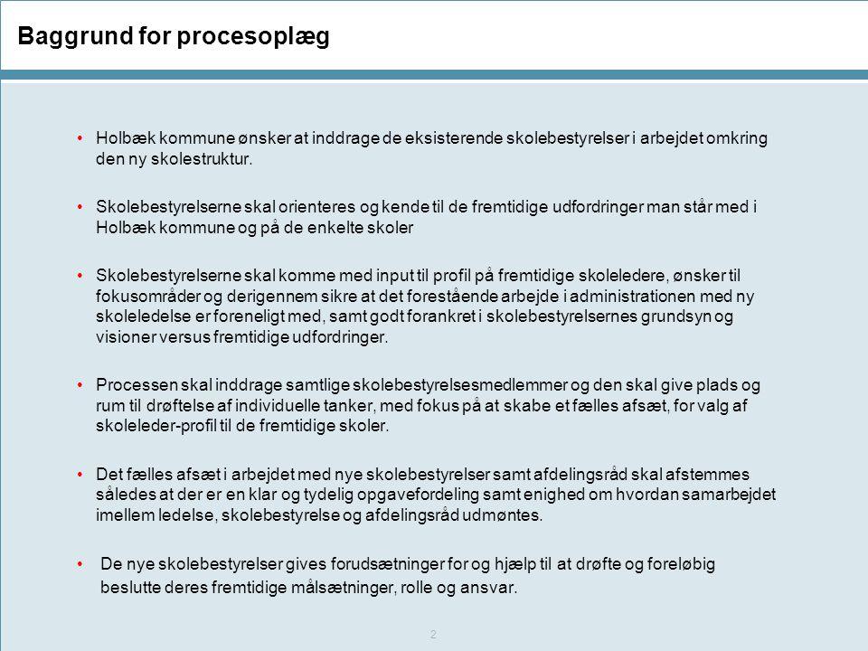 Baggrund for procesoplæg Holbæk kommune ønsker at inddrage de eksisterende skolebestyrelser i arbejdet omkring den ny skolestruktur.
