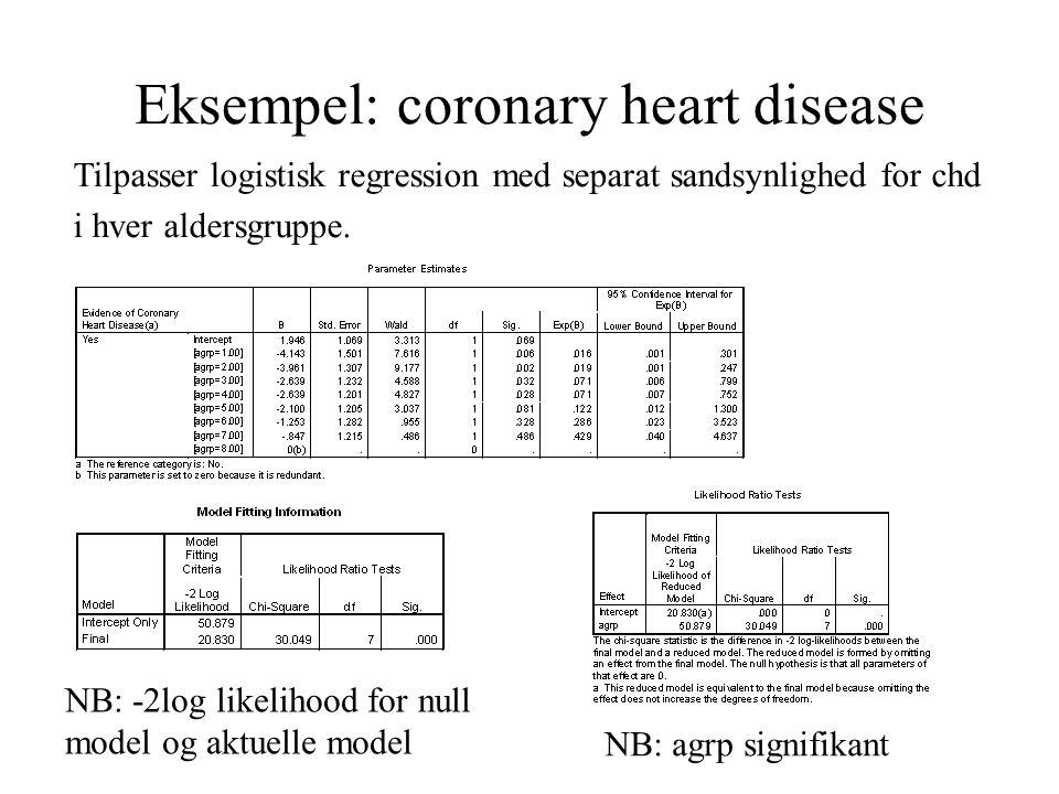 Eksempel: coronary heart disease Tilpasser logistisk regression med separat sandsynlighed for chd i hver aldersgruppe.