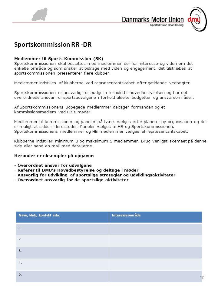 Medlemmer til Sports Kommission (SK) Sportskommissionen skal besættes med medlemmer der har interesse og viden om det enkelte område og som ønsker at bidrage med viden og engagement, det tilstræbes at sportskommissionen præsenterer flere klubber.