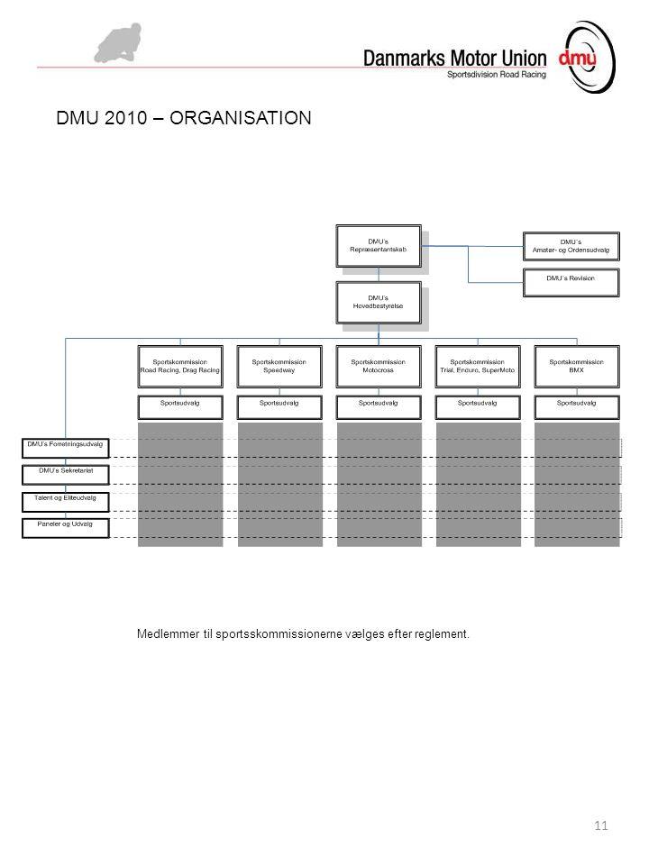 11 DMU 2010 – ORGANISATION Medlemmer til sportsskommissionerne vælges efter reglement.