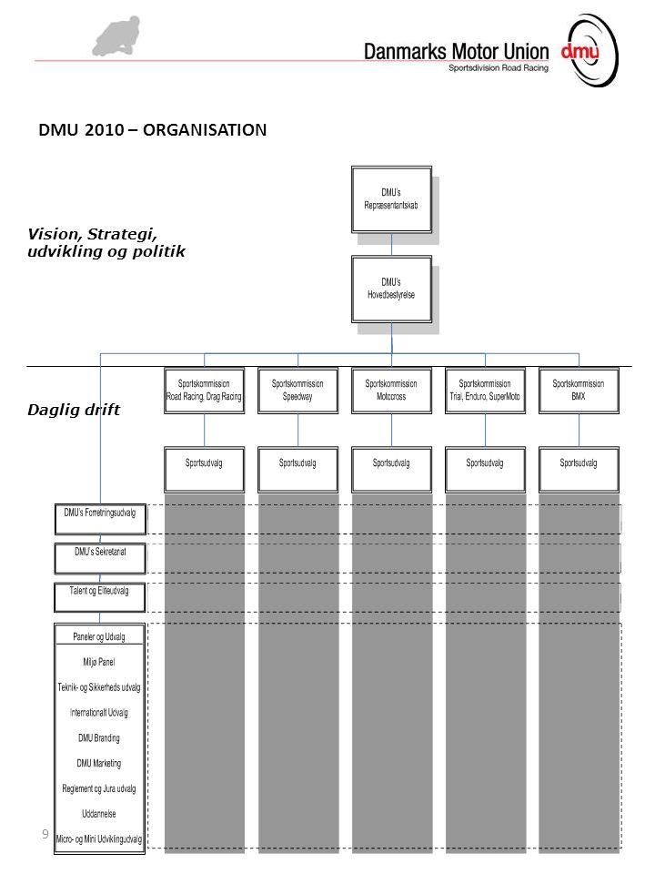 9 Vision, Strategi, udvikling og politik Daglig drift DMU 2010 – ORGANISATION
