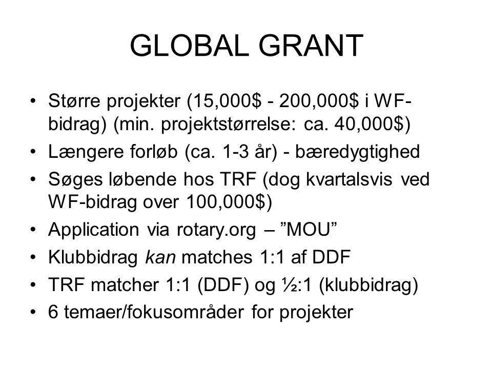 GLOBAL GRANT Større projekter (15,000$ - 200,000$ i WF- bidrag) (min.
