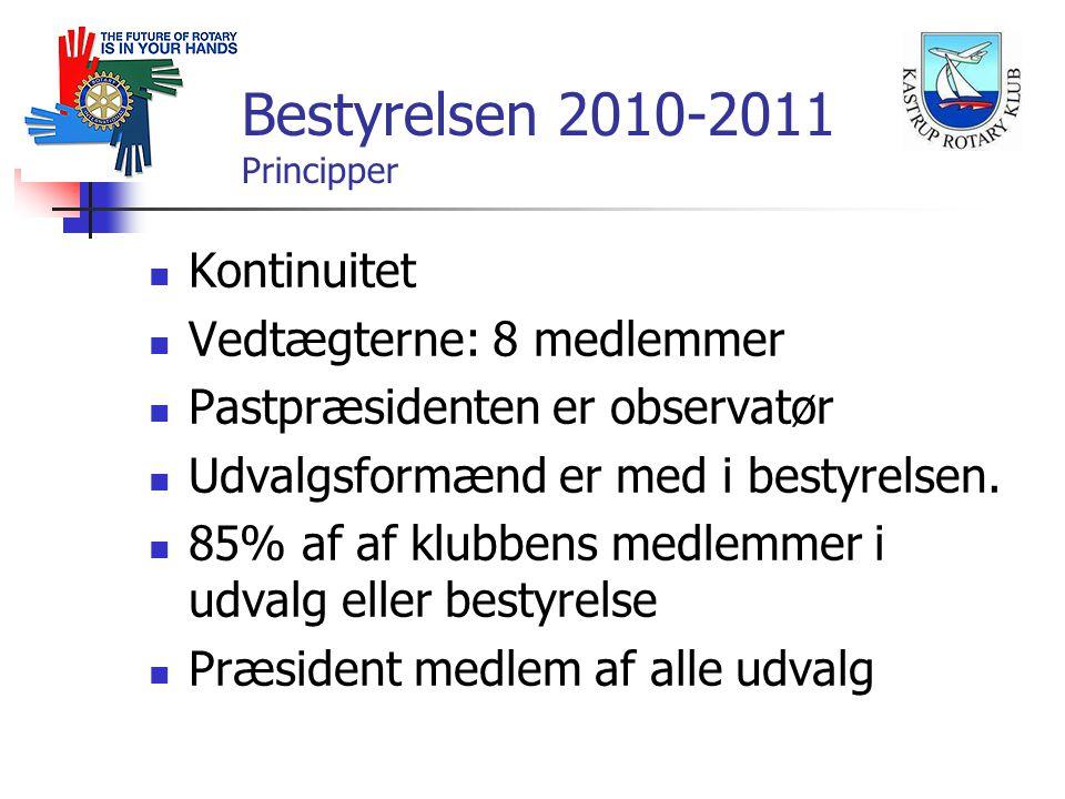 Bestyrelsen 2010-2011 Principper Kontinuitet Vedtægterne: 8 medlemmer Pastpræsidenten er observatør Udvalgsformænd er med i bestyrelsen.