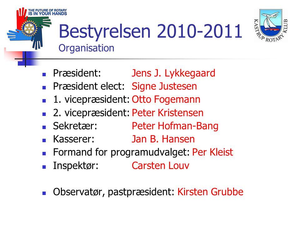 Præsident: Jens J. Lykkegaard Præsident elect: Signe Justesen 1.