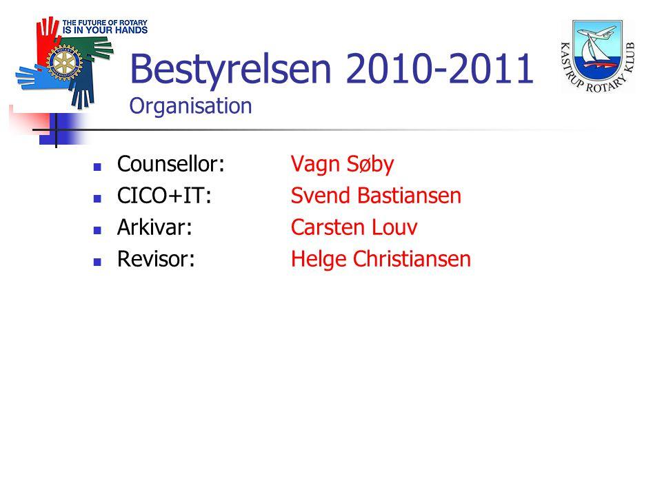 Counsellor: Vagn Søby CICO+IT: Svend Bastiansen Arkivar: Carsten Louv Revisor: Helge Christiansen Bestyrelsen 2010-2011 Organisation