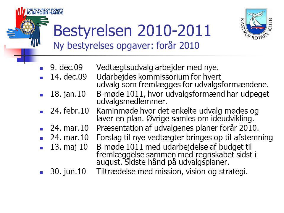 9. dec.09Vedtægtsudvalg arbejder med nye. 14.