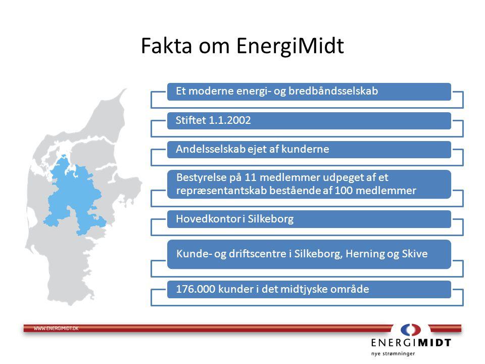 Fakta om EnergiMidt Et moderne energi- og bredbåndsselskab Stiftet 1.1.2002Andelsselskab ejet af kunderne Bestyrelse på 11 medlemmer udpeget af et repræsentantskab bestående af 100 medlemmer Hovedkontor i Silkeborg Kunde- og driftscentre i Silkeborg, Herning og Skive 176.000 kunder i det midtjyske område