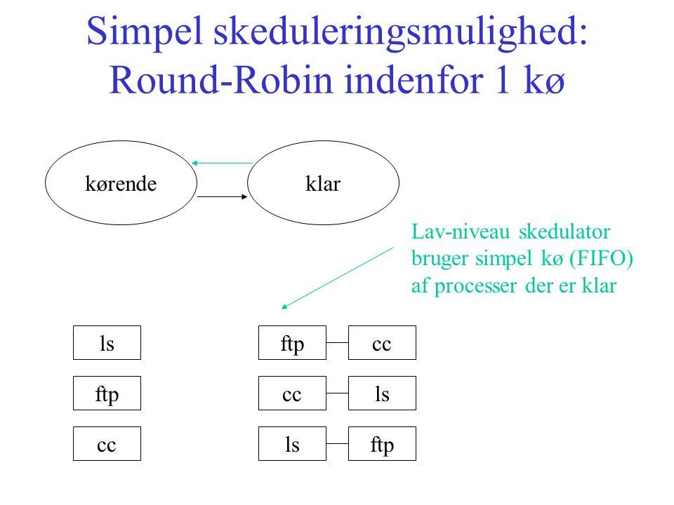 Simpel skeduleringsmulighed: Round-Robin indenfor 1 kø kørendeklar Lav-niveau skedulator bruger simpel kø (FIFO) af processer der er klar lsftpcc ftpccls ftpccls